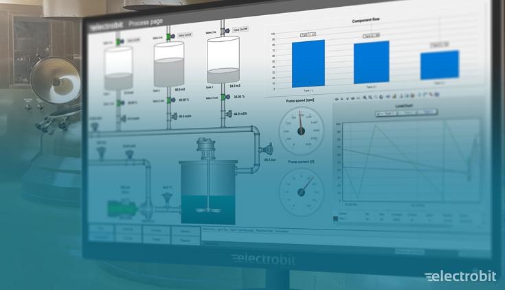 Electrobit - MAPS SCADA tarkvara: MAPS SCADA tarkvara